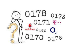 Netzabfrage der Handynummer: Anbieter & Netz anzeigen!