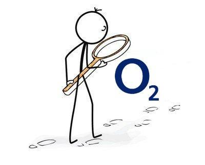 o2 Prepaid All-in 15